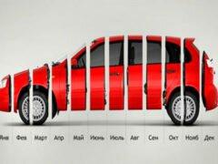 Продажа авто в рассрочку как оформить
